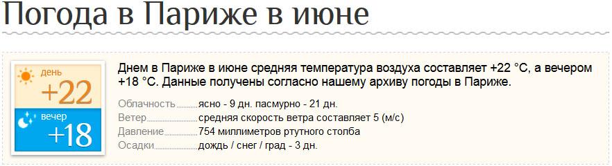 Средняя температура воздуха по данным world-weather.ru