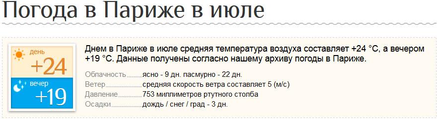 Средняя температура воздуха по даннымworld-weather.ru